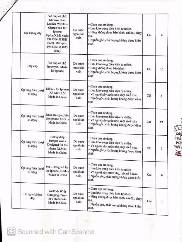 Ngày 29/10/2020, đấu giá hàng hóa các loại tịch thu do vi phạm hành chính tại Hà Nội ảnh 17