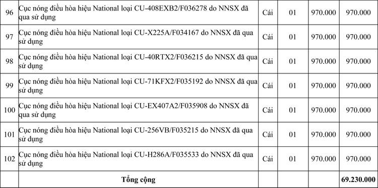 Ngày 30/10/2020, đấu giá tang vật xử lý vi phạm hành chính bị tịch thu tại tỉnh Quảng Trị ảnh 9