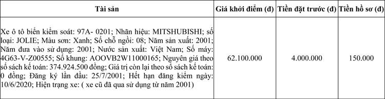 Ngày 29/10/2020, đấu giá xe ô tô MITSHUBISHI tại tỉnh Bắc Kạn ảnh 1