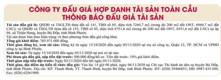 Ngày 6/11/2020, đấu giá quyền sử dụng đất tại huyện Bù Đốp, tỉnh Bình Phước ảnh 1
