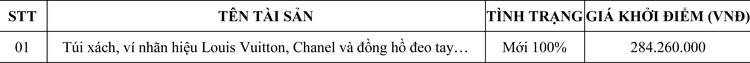 Ngày 30/10/2020, đấu giá hàng hóa tịch thu tại TPHCM ảnh 1