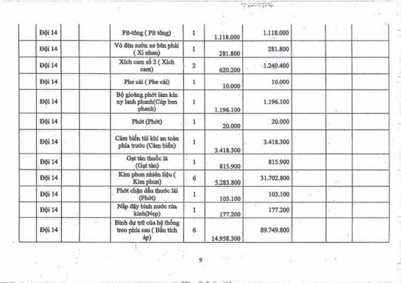 Ngày 2/11/2020, đấu giá hàng hóa các loại tịch thu tại Hà Nội ảnh 9