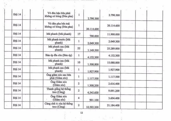 Ngày 2/11/2020, đấu giá hàng hóa các loại tịch thu tại Hà Nội ảnh 12