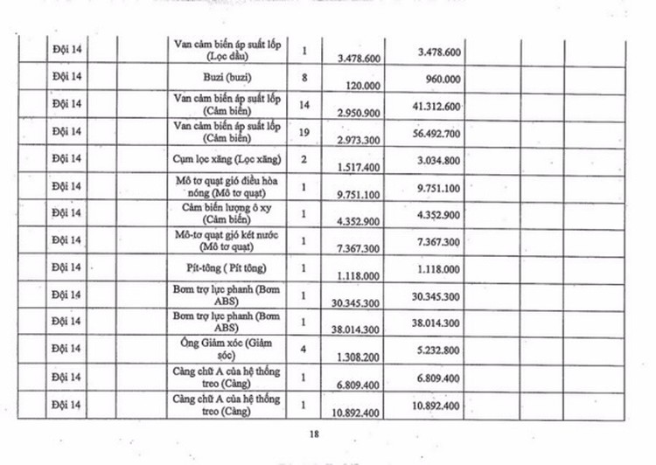 Ngày 2/11/2020, đấu giá hàng hóa các loại tịch thu tại Hà Nội ảnh 18