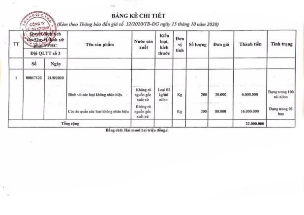 Ngày 23/10/2020, đấu giá tài sản tịch thu sung quỹ tại tỉnh Quảng Bình ảnh 1