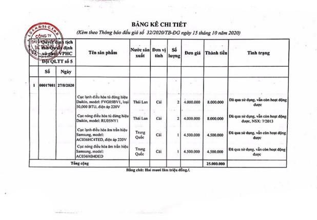 Ngày 23/10/2020, đấu giá tài sản tịch thu sung quỹ tại tỉnh Quảng Bình ảnh 3