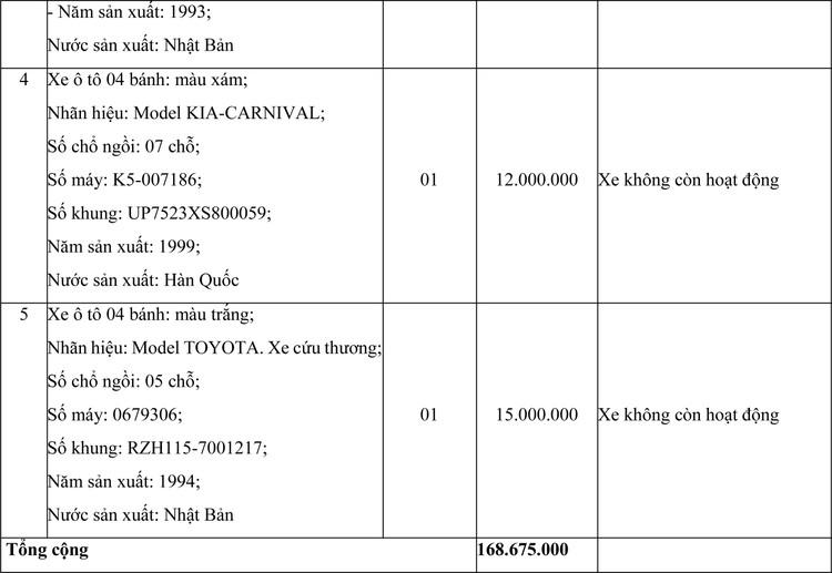 Ngày 6/11/2020, đấu giá lô xe ô tô tại TPHCM ảnh 2
