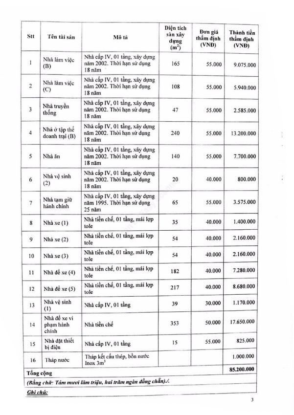 Ngày 5/11/2020, đấu giá thanh lý tháo dỡ vật tư thu hồi các hạng mục tại tỉnh Tây Ninh ảnh 1