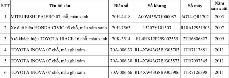 Ngày 12/11/2020, đấu giá 06 chiếc xe ô tô đã qua sử dụng tại tỉnh Tây Ninh ảnh 1