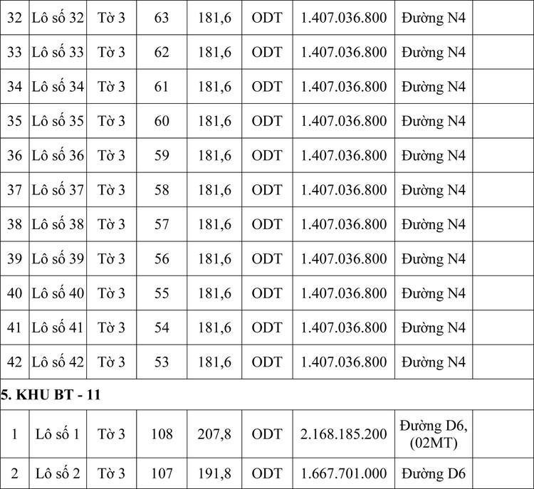 Ngày 23/11/2020, đấu giá quyền sử dụng đất tại thành phố Đồng Xoài, tỉnh Bình Phước ảnh 7