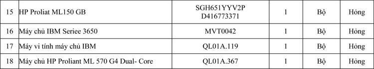 Ngày 9/11/2020, đấu giá lô máy chủ tại TP.HCM ảnh 2