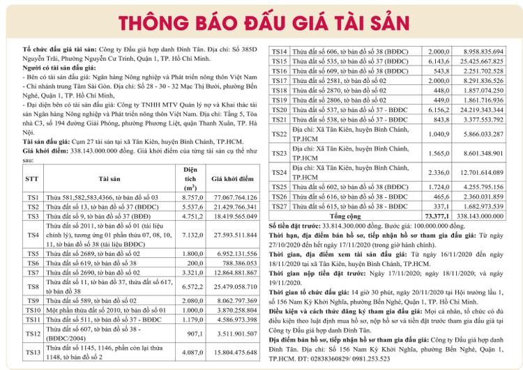 Ngày 20/11/2020, đấu giá cụm 27 tài sản tại huyện Bình Chánh, TPHCM ảnh 1
