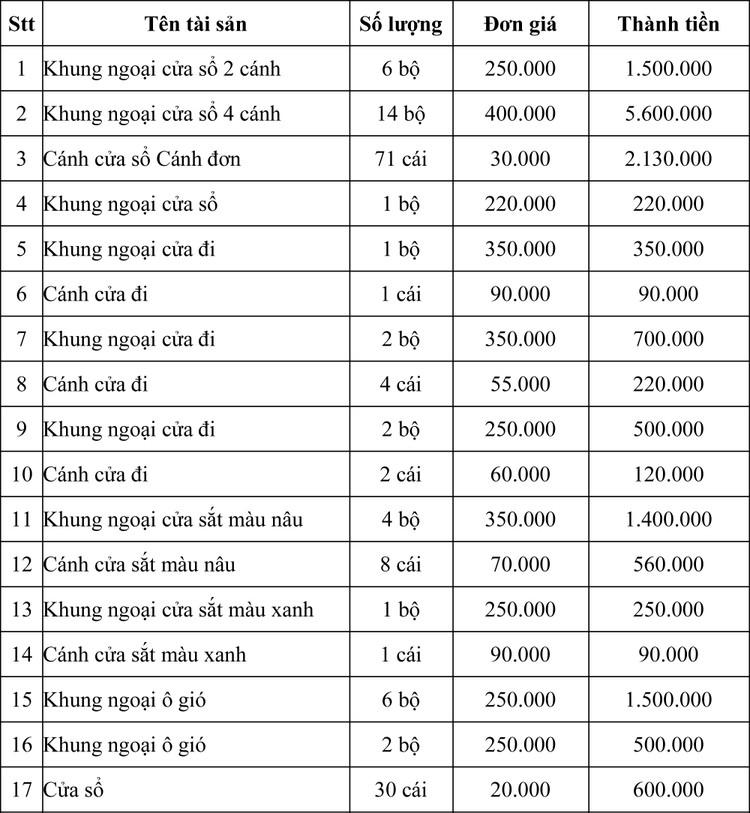 Ngày 6/11/2020, đấu giá vật liệu thu hồi sau thanh lý tại tỉnh Kon Tum ảnh 1
