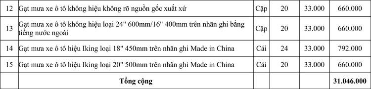 Ngày 2/11/2020, đấu giá tang vật phương tiện vi phạm hành chính bị tịch thu tại tỉnh Quảng Trị ảnh 2
