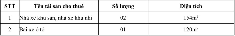 Ngày 13/11/2020, đấu giá quyền thuê mặt bằng nhà giữ xe tại Bệnh viện Sản – Nhi, tỉnh Trà Vinh ảnh 1