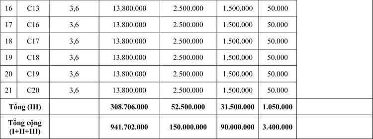 Ngày 24/11/2020, đấu giá cho thuê quyền sử dụng lô quầy kinh doanh tại Chợ Mai Xá, tỉnh Quảng Trị ảnh 5