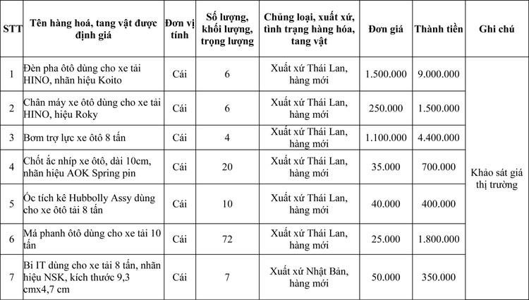 Ngày 9/11/2020, đấu giá tang vật tịch thu sung quỹ tại tỉnh Quảng Bình ảnh 1