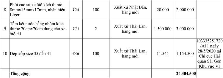 Ngày 9/11/2020, đấu giá tang vật tịch thu sung quỹ tại tỉnh Quảng Bình ảnh 2