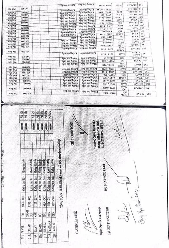 Ngày 20/11/2020, đấu giá tang vật, phương tiện vi phạm hành chính bị tịch thu tại tỉnh Bình Phước ảnh 7
