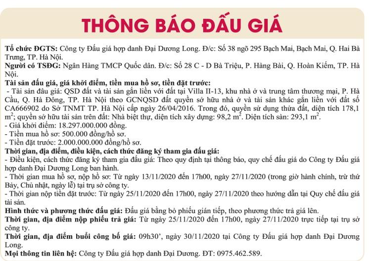 Ngày 30/11/2020, đấu giá quyền sử dụng đất tại quận Hà Đông, Hà Nội ảnh 1