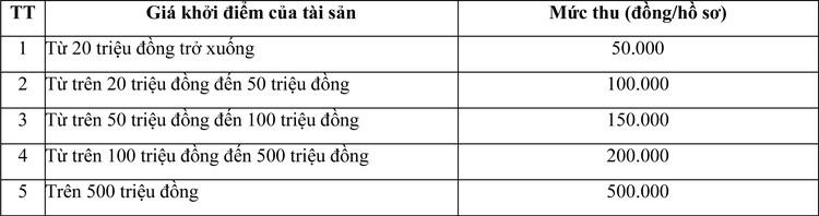 Ngày 26/11/2020, đấu giá thiết bị, xe máy thanh lý tại tỉnh An Giang ảnh 1
