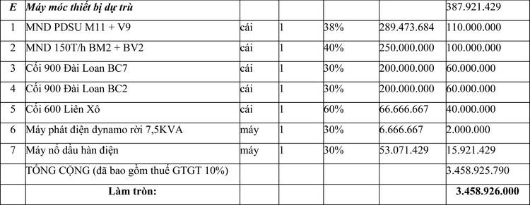 Ngày 26/11/2020, đấu giá thiết bị, xe máy thanh lý tại tỉnh An Giang ảnh 3