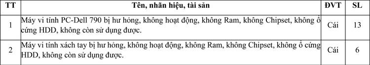 Ngày 27/11/2020, đấu giá lô tài sản công cụ lao động thanh lý tại tỉnh Bạc Liêu ảnh 1
