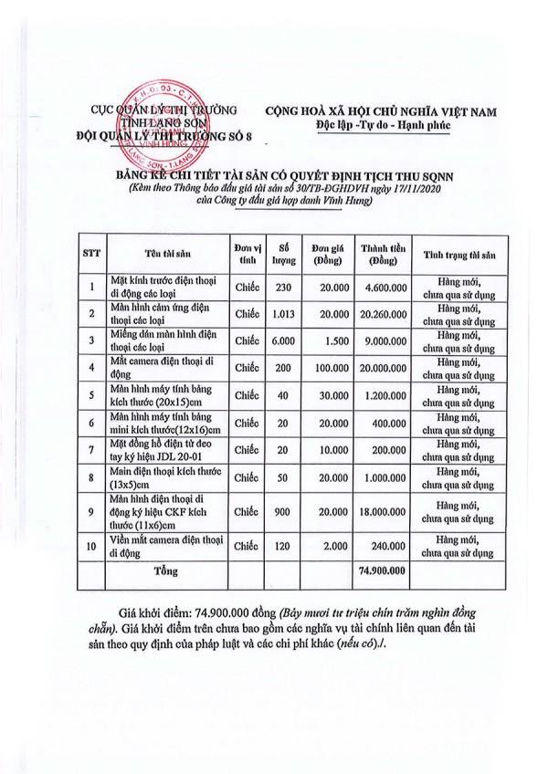 Ngày 4/12/2020, đấu giá tang vật vi phạm hành chính tại tỉnh Lạng Sơn ảnh 1