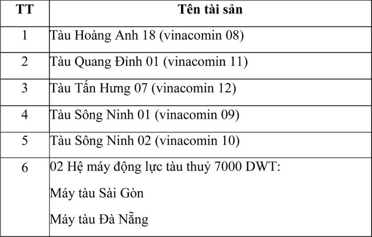 Ngày 8/3/2021, đấu giá vỏ tàu 2.000 – 3.000 DWT và hệ động lực tàu thủy 7.000 DWT tại tỉnh Quảng Ninh ảnh 1