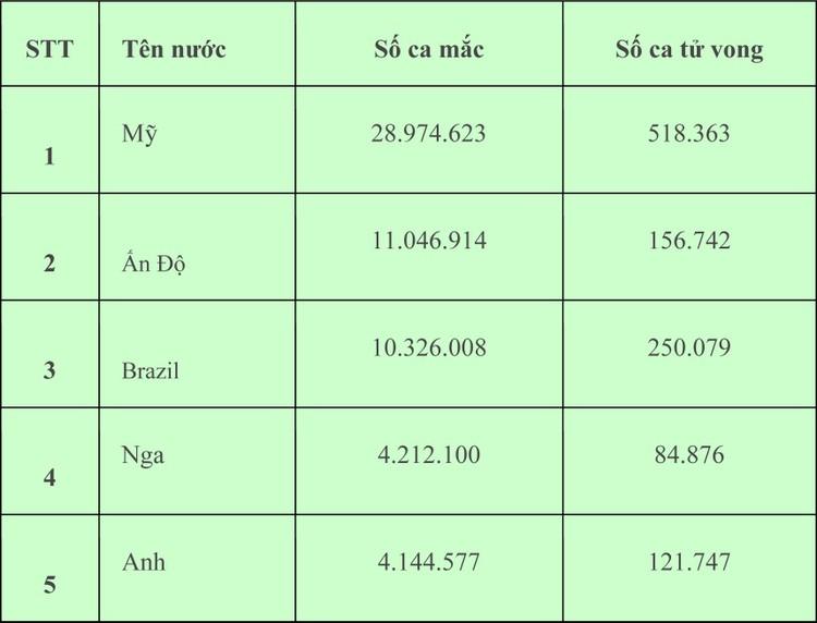 Chiều 25/2, Việt Nam thêm 8 ca mắc COVID-19, trong đó 7 ca ghi nhận tại Hải Dương ảnh 2