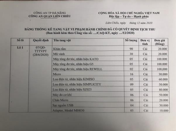 Ngày 12/3/2021, đấu giá hàng hóa tịch thu sung quỹ tại thành phố Đà Nẵng ảnh 1