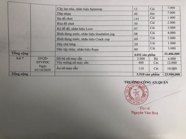 Ngày 12/3/2021, đấu giá hàng hóa tịch thu sung quỹ tại thành phố Đà Nẵng ảnh 6