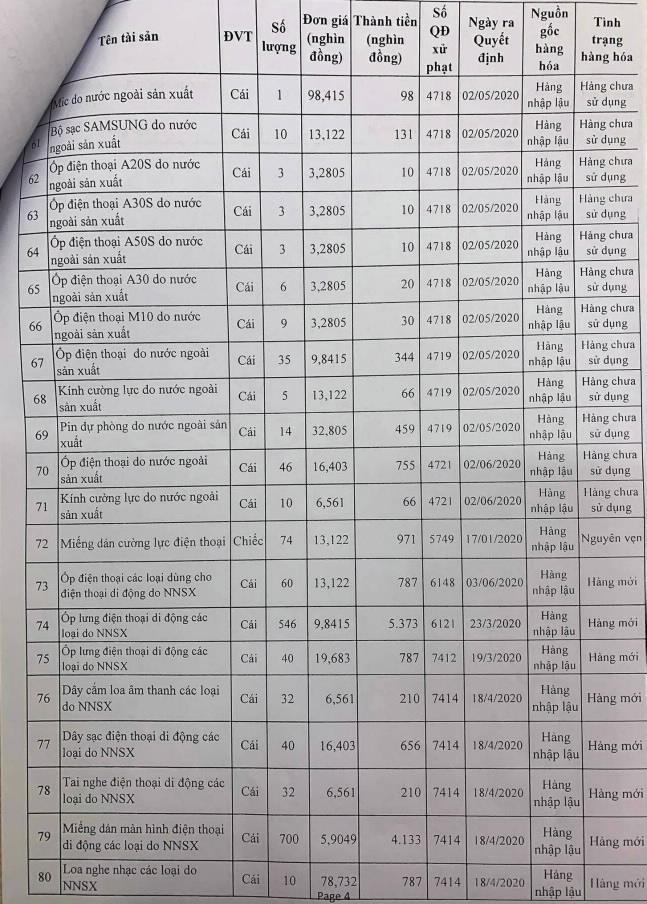 Ngày 12/3/2021, đấu giá hàng hóa bị tịch thu sung quỹ Nhà nước tại tỉnh Thanh Hoá ảnh 4