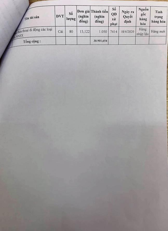 Ngày 12/3/2021, đấu giá hàng hóa bị tịch thu sung quỹ Nhà nước tại tỉnh Thanh Hoá ảnh 5
