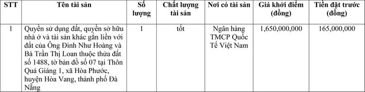 Ngày 18/3/2021, đấu giá quyền sử dụng đất tại huyện Hòa Vang, thành phố Đà Nẵng ảnh 1