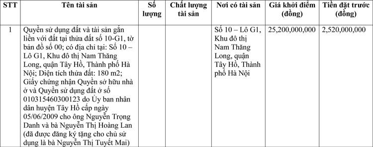 Ngày 22/3/2021, đấu giá quyền sử dụng đất tại quận Tây Hồ, thành phố Hà Nội ảnh 1