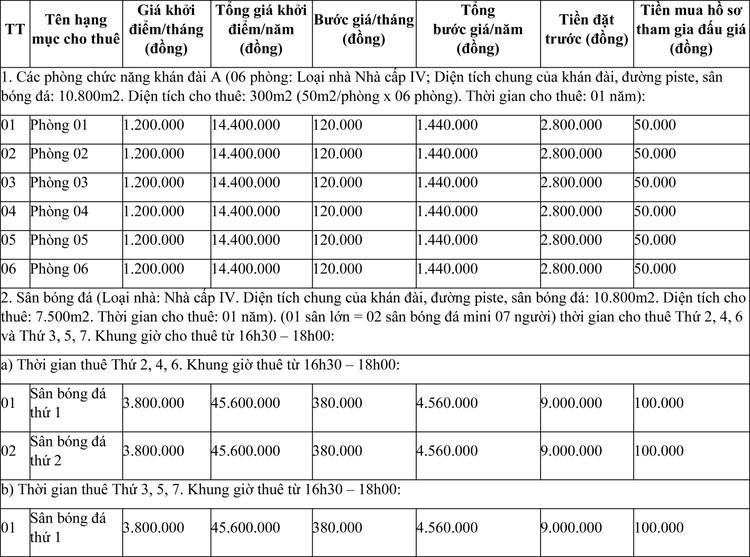 Ngày 25/3/2021, đấu giá cho thuê các hạng mục tại Trung tâm Huấn luyện và Thi đấu Thể dục thể thao tỉnh Ninh Thuận ảnh 1