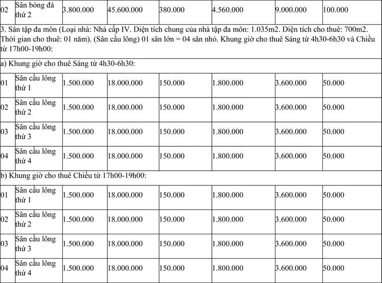 Ngày 25/3/2021, đấu giá cho thuê các hạng mục tại Trung tâm Huấn luyện và Thi đấu Thể dục thể thao tỉnh Ninh Thuận ảnh 2