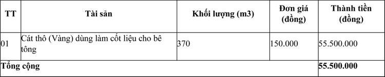 Ngày 22/3/2021, đấu giá tài sản vi phạm hành chính tại tỉnh Quảng Trị ảnh 1