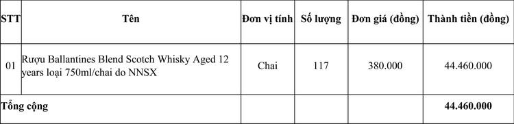 Ngày 18/3/2021, đấu giá hàng hóa tịch thu tại tỉnh Quảng Trị ảnh 1