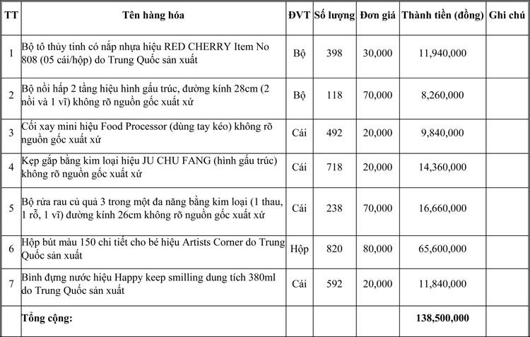 Ngày 29/3/2021, đấu giá tang vật xử lý vi phạm hành chính bị tịch thu tại tỉnh Quảng Trị ảnh 1