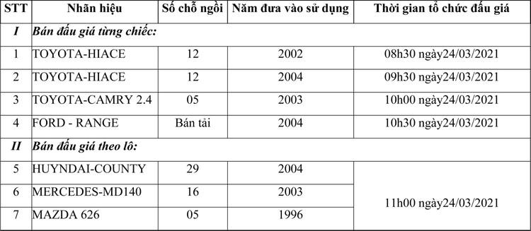 Ngày 24/3/2021, đấu giá lô xe ô tô tại Hà Nội ảnh 3