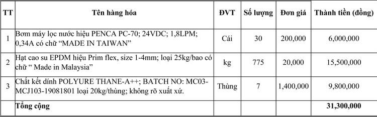 Ngày 17/3/2021, đấu giá tang vật phương tiện vi phạm hành chính bị tịch thu tại tỉnh Quảng Trị ảnh 1