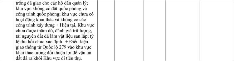 Ngày 2/4/2021, đấu giá 1 triệu m3 đất san lấp tại tỉnh Quảng Ninh ảnh 2