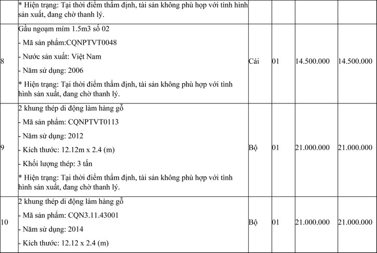 Ngày 8/4/2021, đấu giá lô máy móc thiết bị, vật tư và phương tiện vận tải đã qua sử dụng tại tỉnh Bình Định ảnh 4