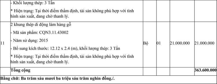 Ngày 8/4/2021, đấu giá lô máy móc thiết bị, vật tư và phương tiện vận tải đã qua sử dụng tại tỉnh Bình Định ảnh 5