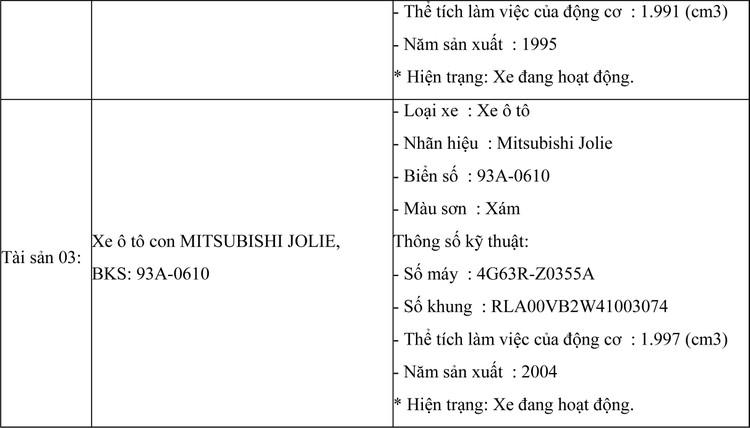 Ngày 5/4/2021, đấu giá lô xe ô tô tại tỉnh Bình Phước ảnh 2