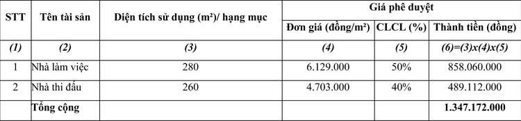 Ngày 8/4/2021, đấu giá quyền sử dụng đất tại huyện Tân Thạnh, tỉnh Long An ảnh 2