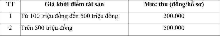 Ngày 9/4/2021, đấu giá cho thuê mặt bằng tại Trường Đại học Y Dược Huế, tỉnh Thừa Thiên Huế ảnh 2
