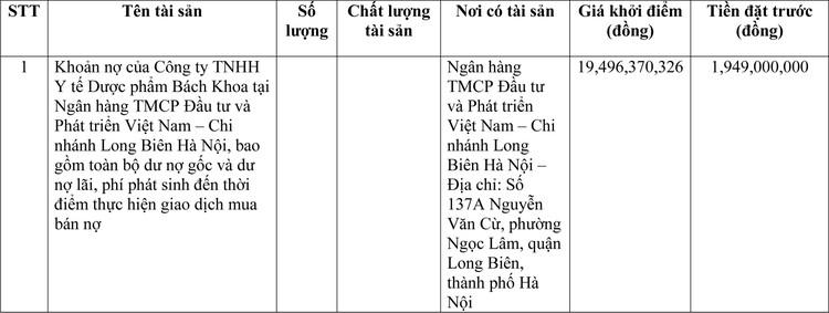 Ngày 29/3/2021, đấu giá quyền sử dụng đất tại quận Long Biên, thành phố Hà Nội ảnh 1
